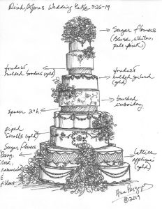 Rosecliff Mansion Newport Rhode Island Wedding Cake Sketch