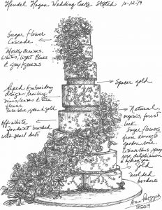 Cipriani NYC Wedding sketch